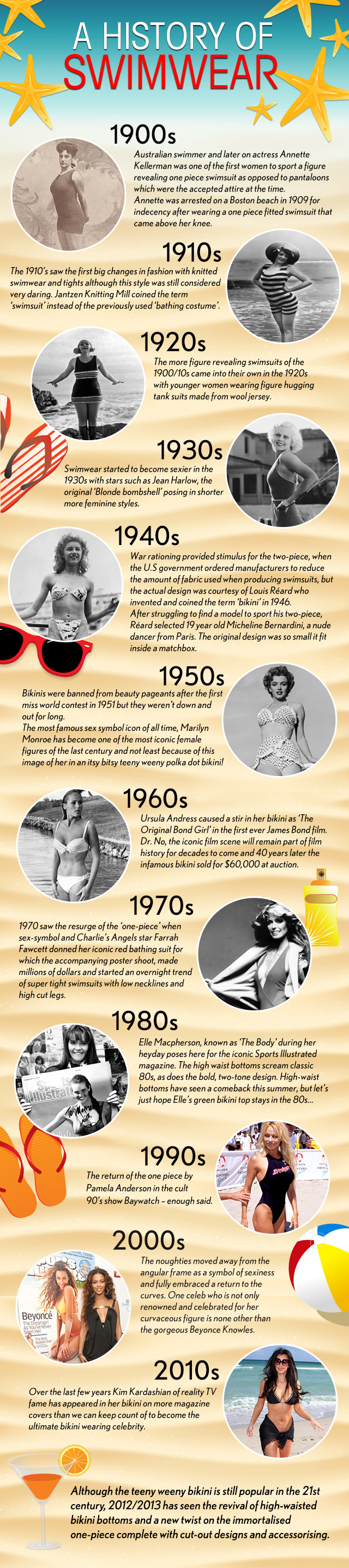 Swimsuit Evolution and History female,cleavage,bikini,costume,swimsuit,swimming,wardrobe,infographic